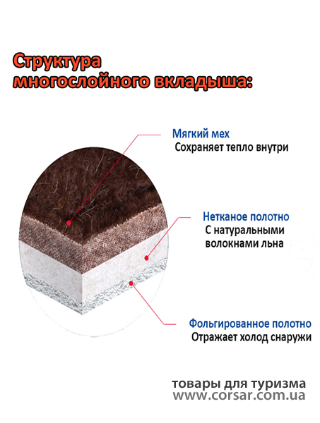 """Сапоги ЭВА """"NordMan Classic"""" ПЕ-15 УММ"""